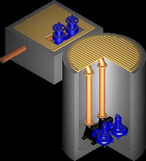 Redes de Distribuição de Água, Coleta de Esgotos e Drenagem / Elevatórias